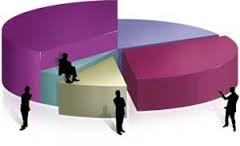 طرح ساماندهی چرخه مدیریت بهره وری با رویکرد بهبود مستمر (گمباکایزن)