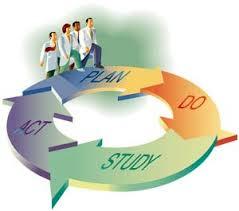 تحلیل جهانشمولی و انتقال پذیری نظریه های مدیریت