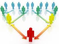 اقداماتی در جهت سلامت سازمانی