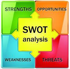 نقش تحلیل SWOT در برنامه ریزی استراتژیک بنگاه اقتصادی