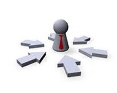 سه وجهی کردن مدیریت عملکرد اثر بخش